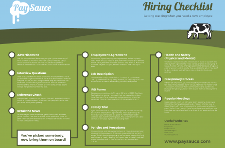 PaySauce_hiring-checklist-A3